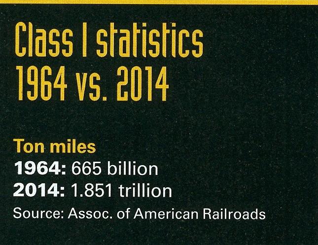 Class I Statistik